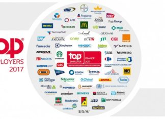Classement « Top Employers »