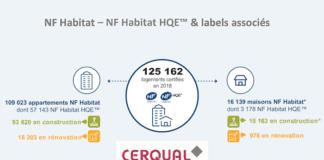 NF Habitat