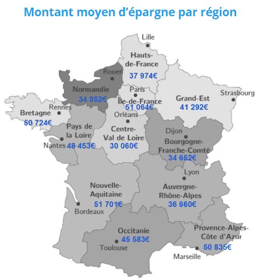 Montant moyen d'épargne par région