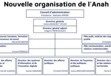 L'Anah adapte son organisation