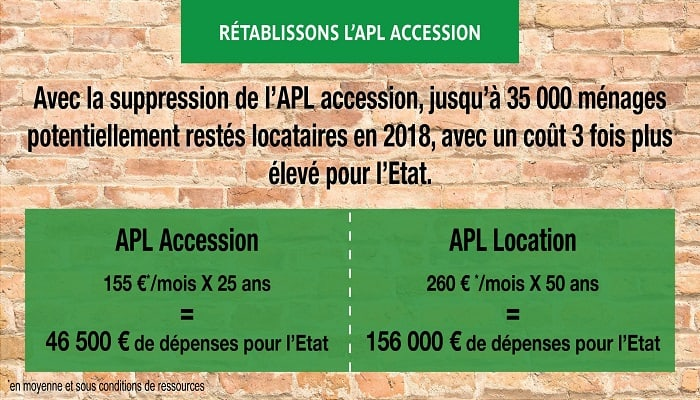 rétablissementdel'aplaccession