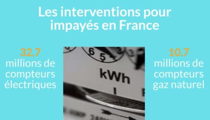 interventions pour impayes