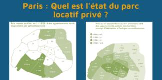 parc locatif privé parisien