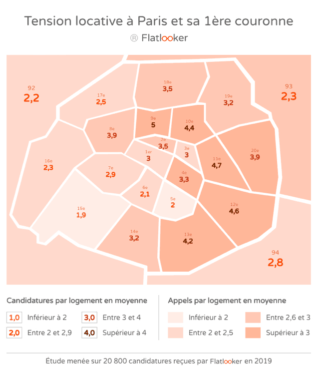 quels sont les arrondissements les plus attractifs ?