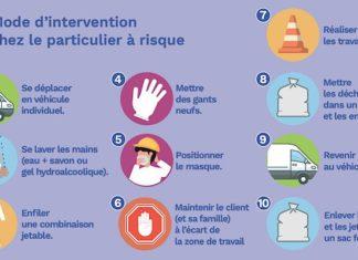 Covid-19 : guide de préconisations de sécurité sanitaire du BTP