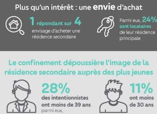 Résidences secondaires : un nouveau regard post confinement