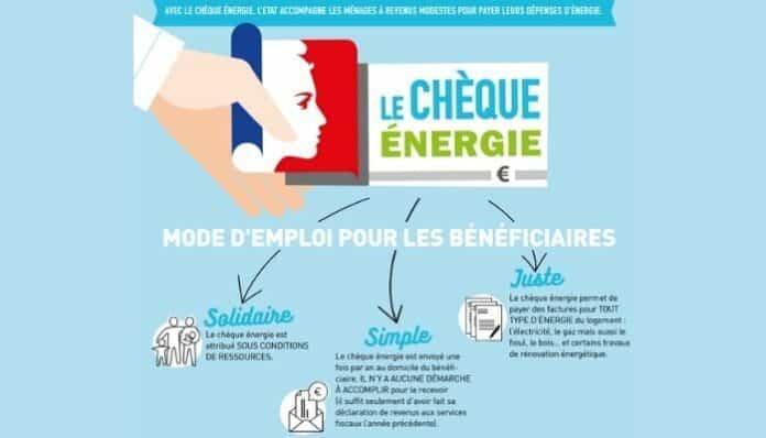 Chèque énergie : vous avez jusqu'au 31 mars pour l'utiliser