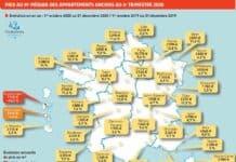 Résilience du marché immobilier en France