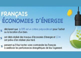 Économies d'énergie : des gestes ecoresponsables pour son logement