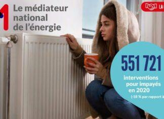 Énergie : une augmentation des litiges de 19 % en un an !